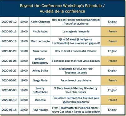 2020 Toastmasters District 61 Workshop schedule